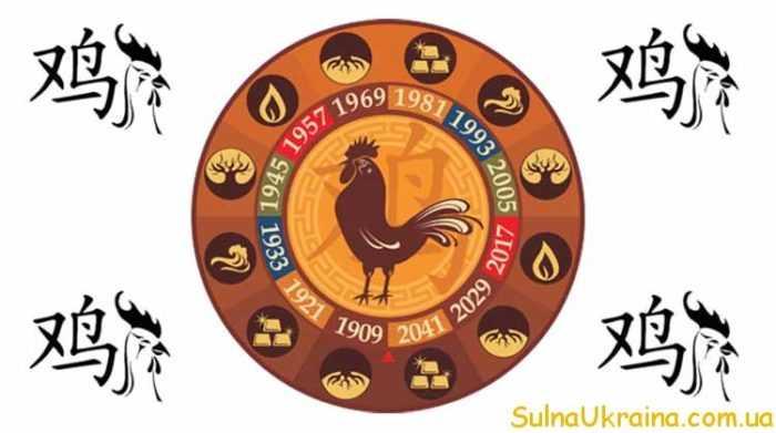східний гороскоп 2017 для всіх знаків зодіаку