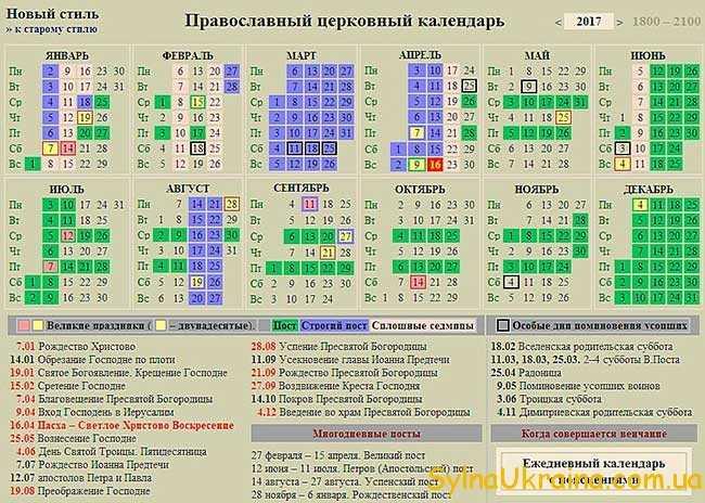 церковний православний календар на 2017 рік