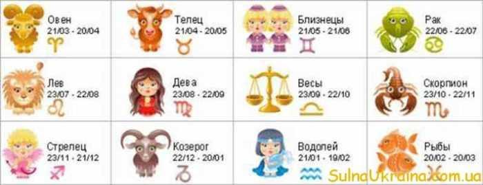 гороскоп для дітей 2017