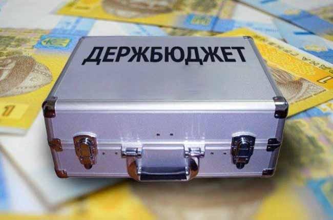 Держбюджет України
