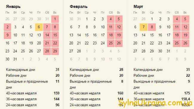 календар на березень 2017 року
