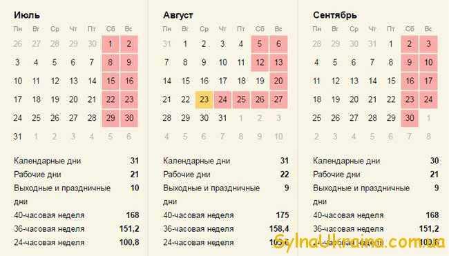 календар на липень