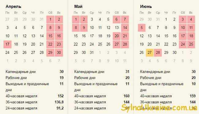 календарь на травень