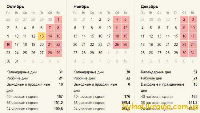 календар на жовтень 2017
