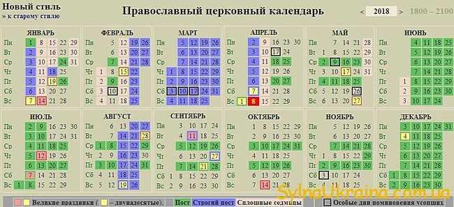 православний календар на 2018 рік