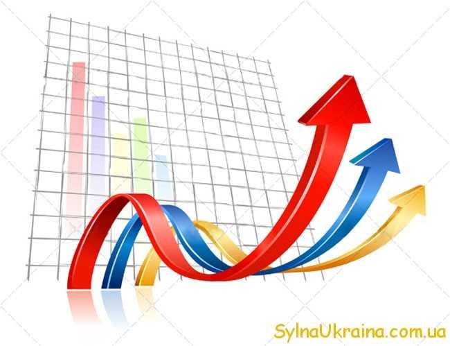 Економічний розвиток