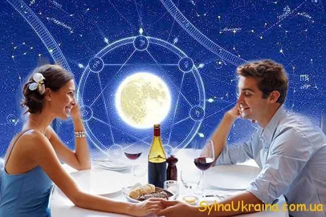 Весільний гороскоп для Левів 2018