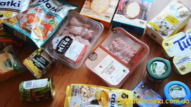 Ціни на продукти в Польщі