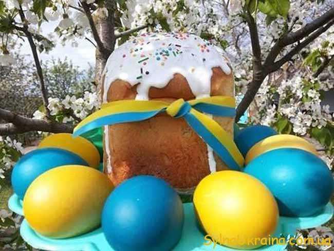 Великдень – сімейне свято