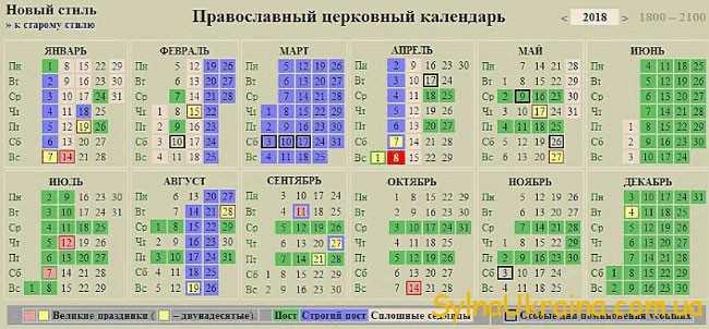 релігійний календар на 2018 рік в Україні