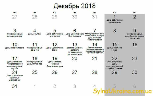 Календар свят у грудні на 2018 рік в Україні