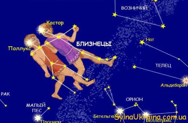 сузір'я Близнюків