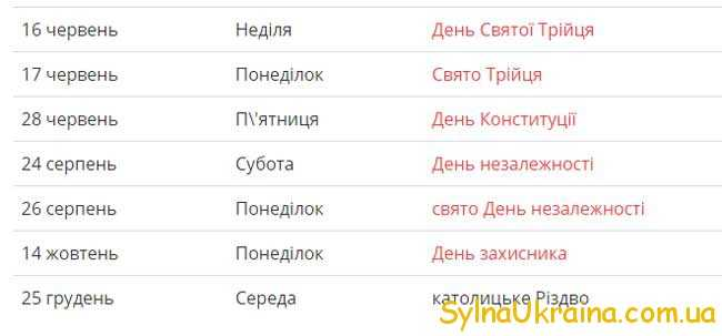 Календар вихідних та святкових днів на 2019 рік в Україні -2