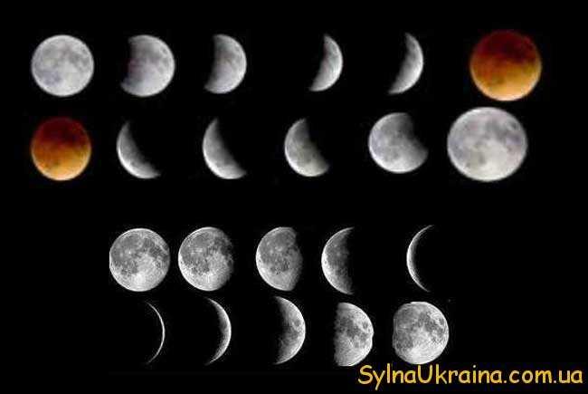 Вплив місячних фаз