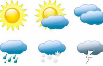 Прогноз погоди у Львові на 2019 рік