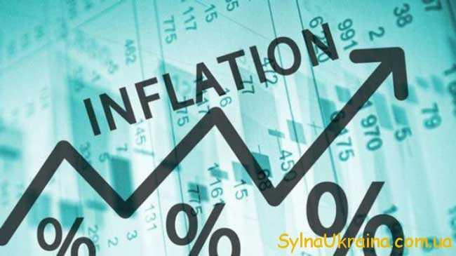 Що саме призводить до зростання рівня інфляції