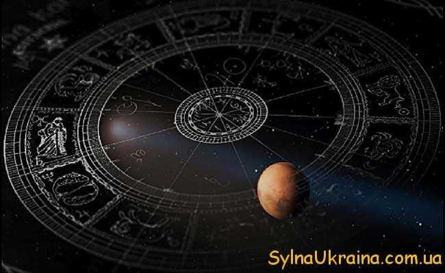 правдивість астрологічних прогнозів