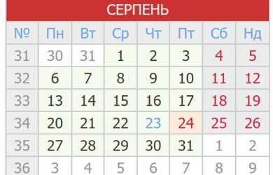 бухгалтерський календар