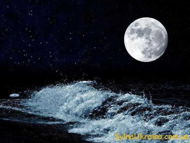 буде Повний Місяць