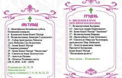 Православні свята у грудні 2018 року