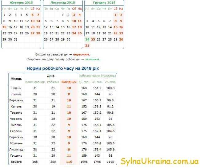 Виробничий календар на листопад 2018 рік в Україні