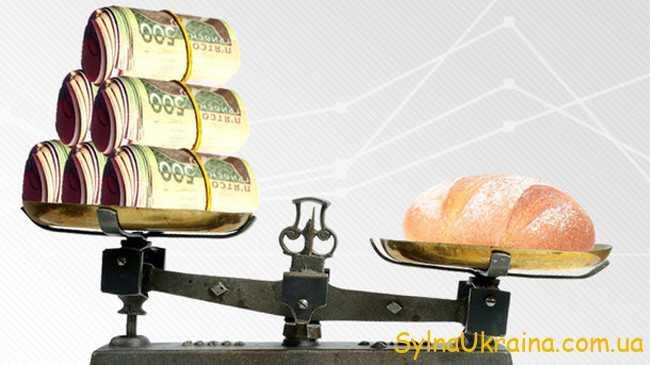 Прогнози інфляції в Україні